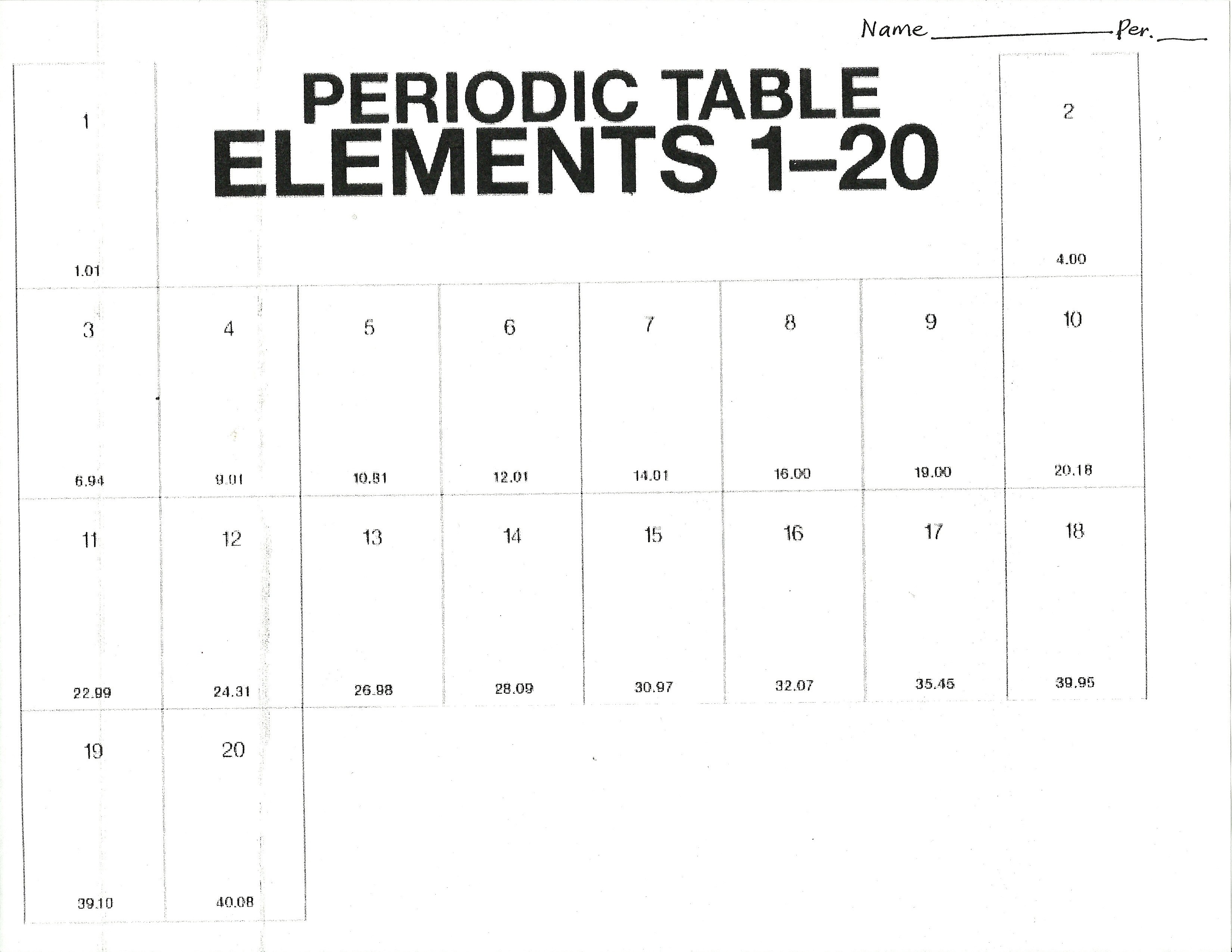 periodic table of elements quizlet 1 20 review home decor. Black Bedroom Furniture Sets. Home Design Ideas