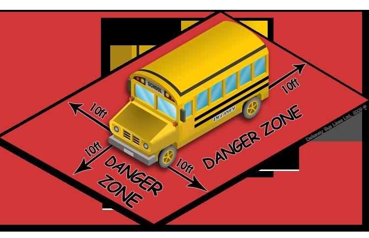 Clipart indicating the school bus danger zones