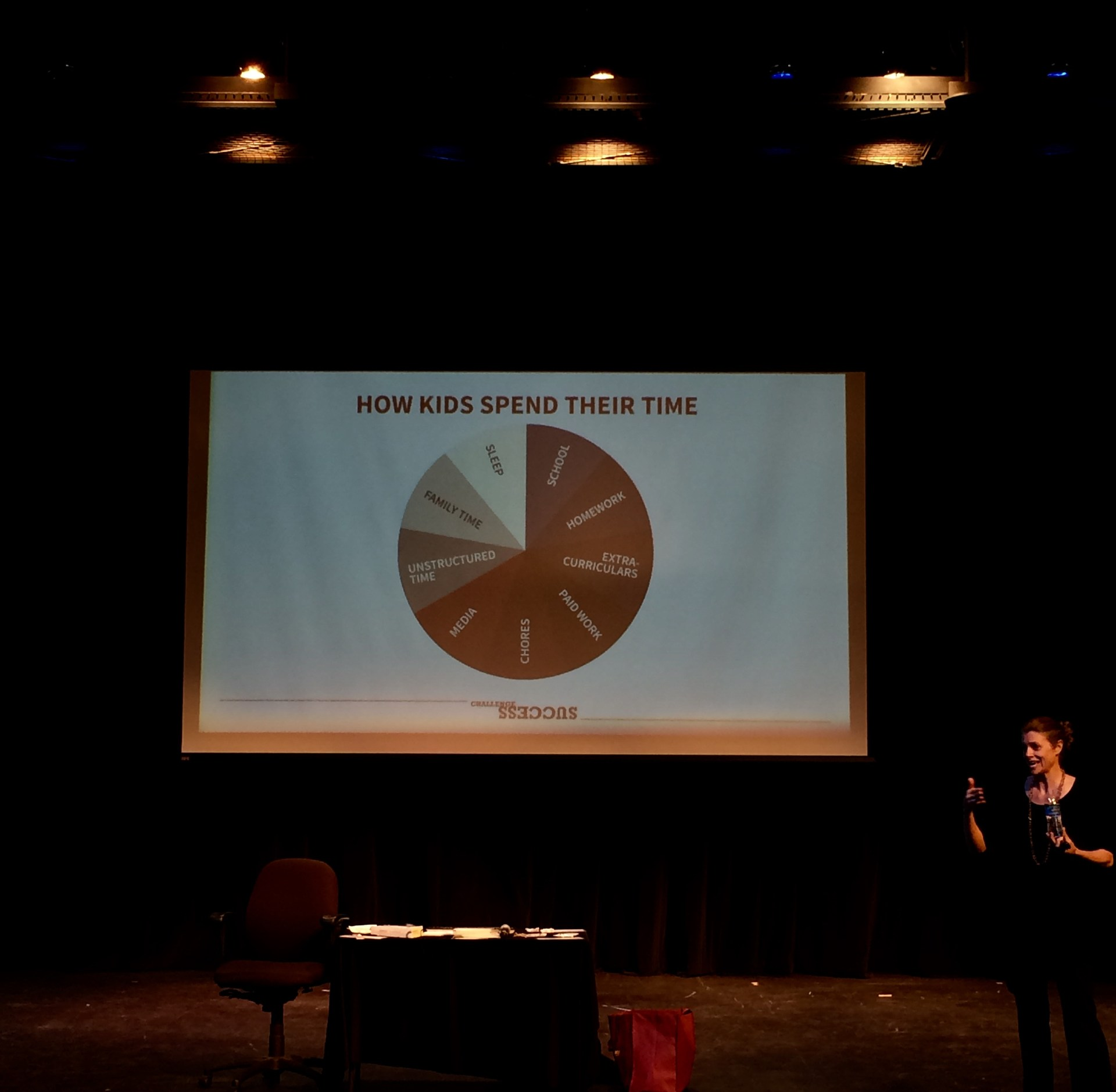 Image of pie chart showing how students spend their time as shown during Balancing Act talk