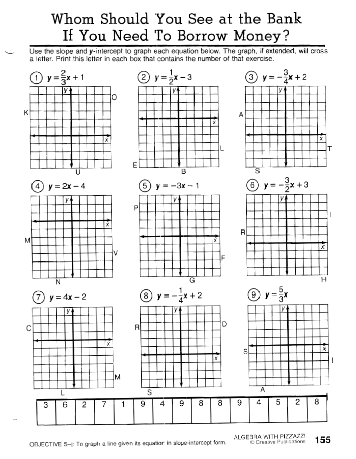 Graphing Linear Equations Worksheet Milliken Publishing Company