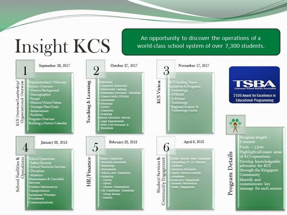 Insight KCS