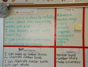 ELA objectives on classroom whiteboard