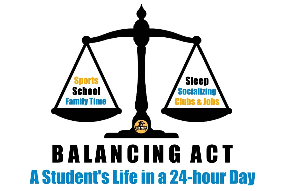 Image of Balancing Act graphic for parent education talk