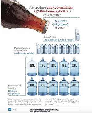 How much water in a Coke_ (4) copy.jpg