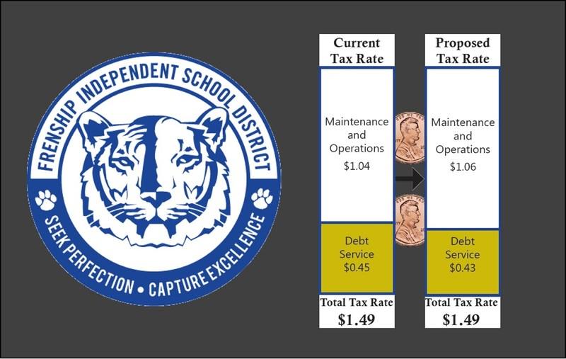Frenship ISD Tax Ratification Election Information