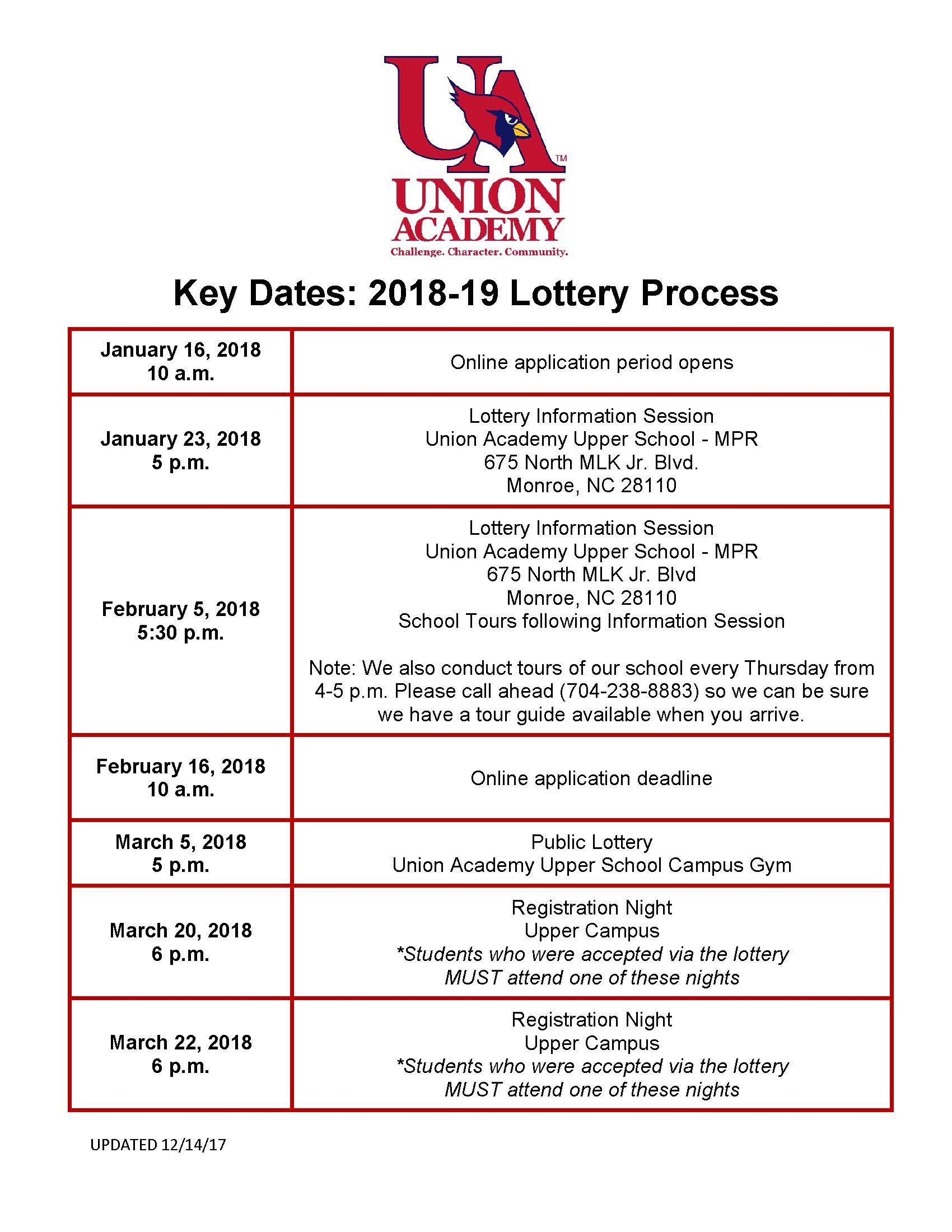UA Lottery Dates 2018-19
