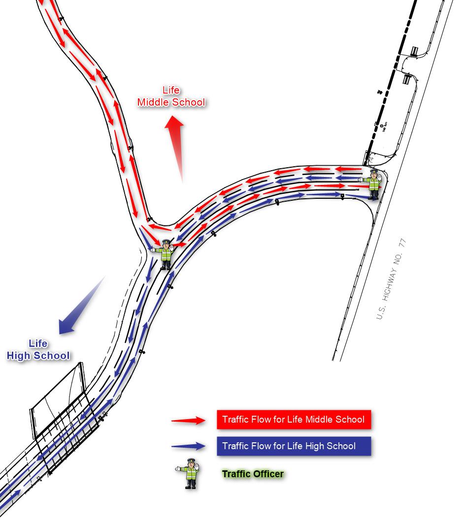 Traffic Flow LMS