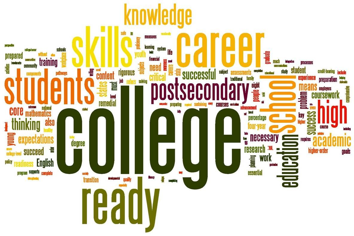 Career College word cloud