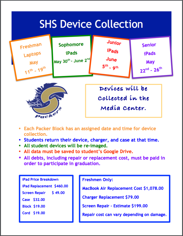 Device Collection Schedule for SHS students
