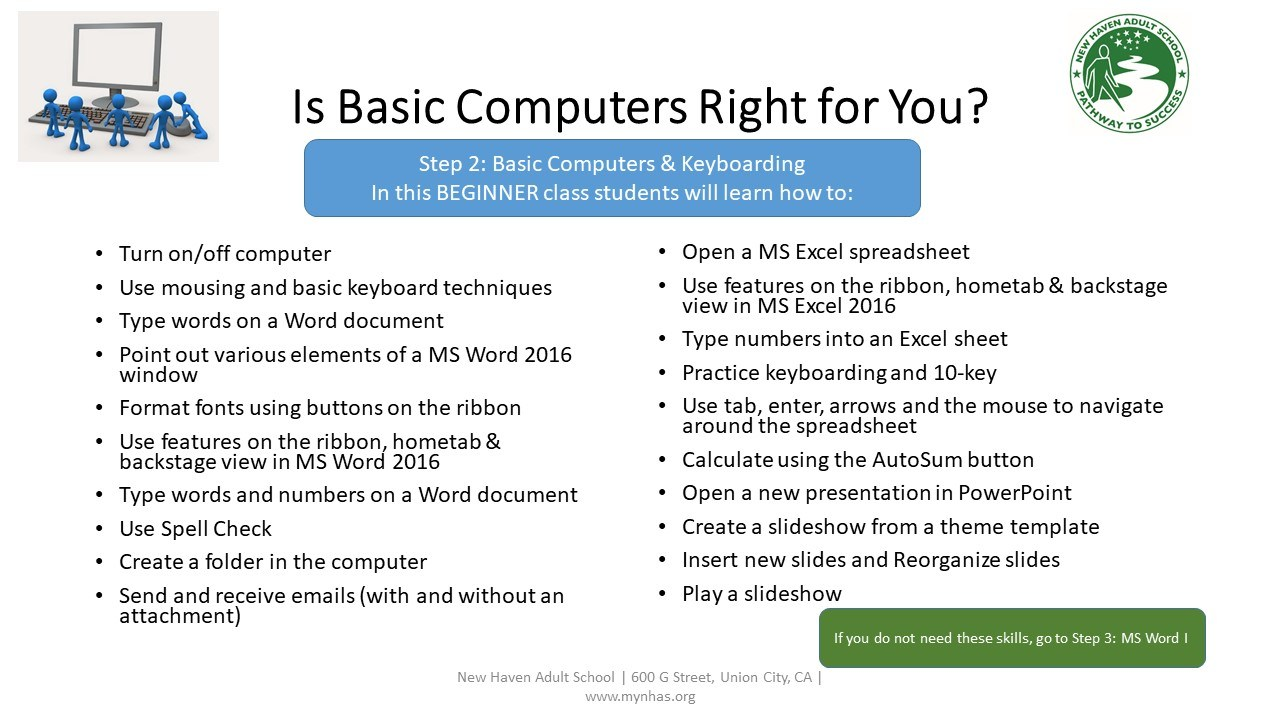 About Basic Computers