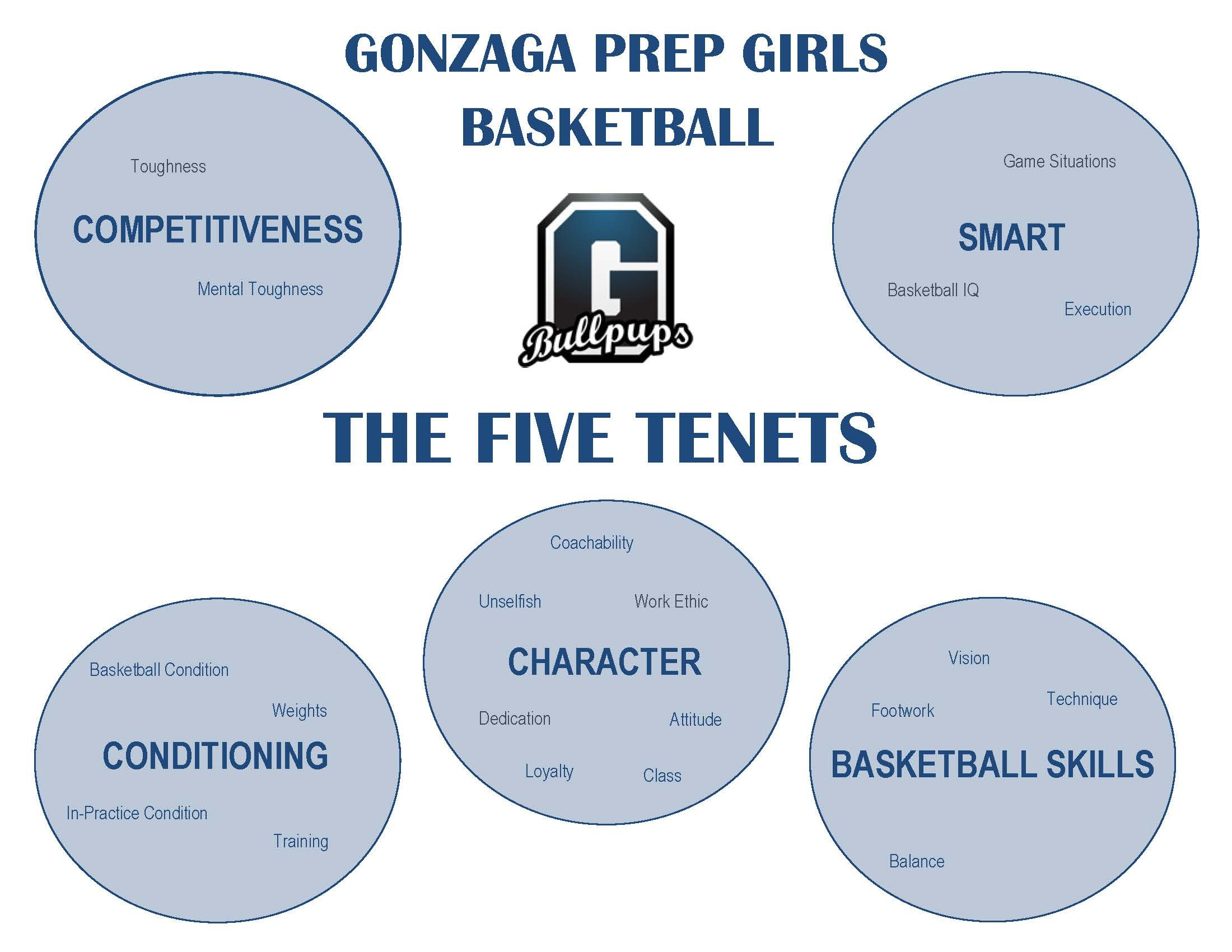 G-Prep Girls Basketball