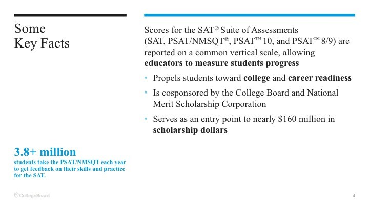 PSAT – Assessment – Centinela Valley Union High School District