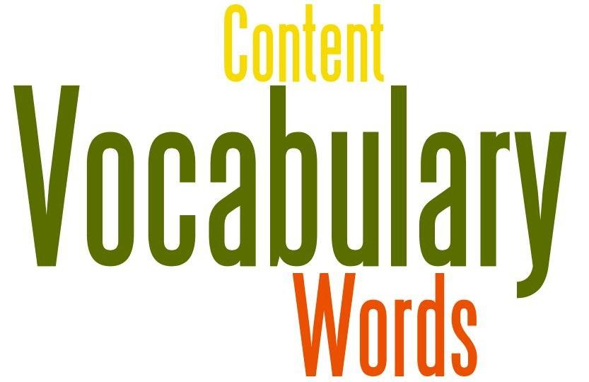 Unit Vocabulary Terms
