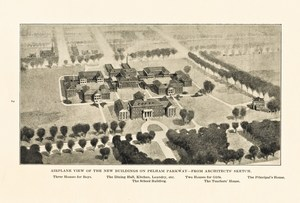 Architectural drawing of the NYI campus as envisioned in 1923