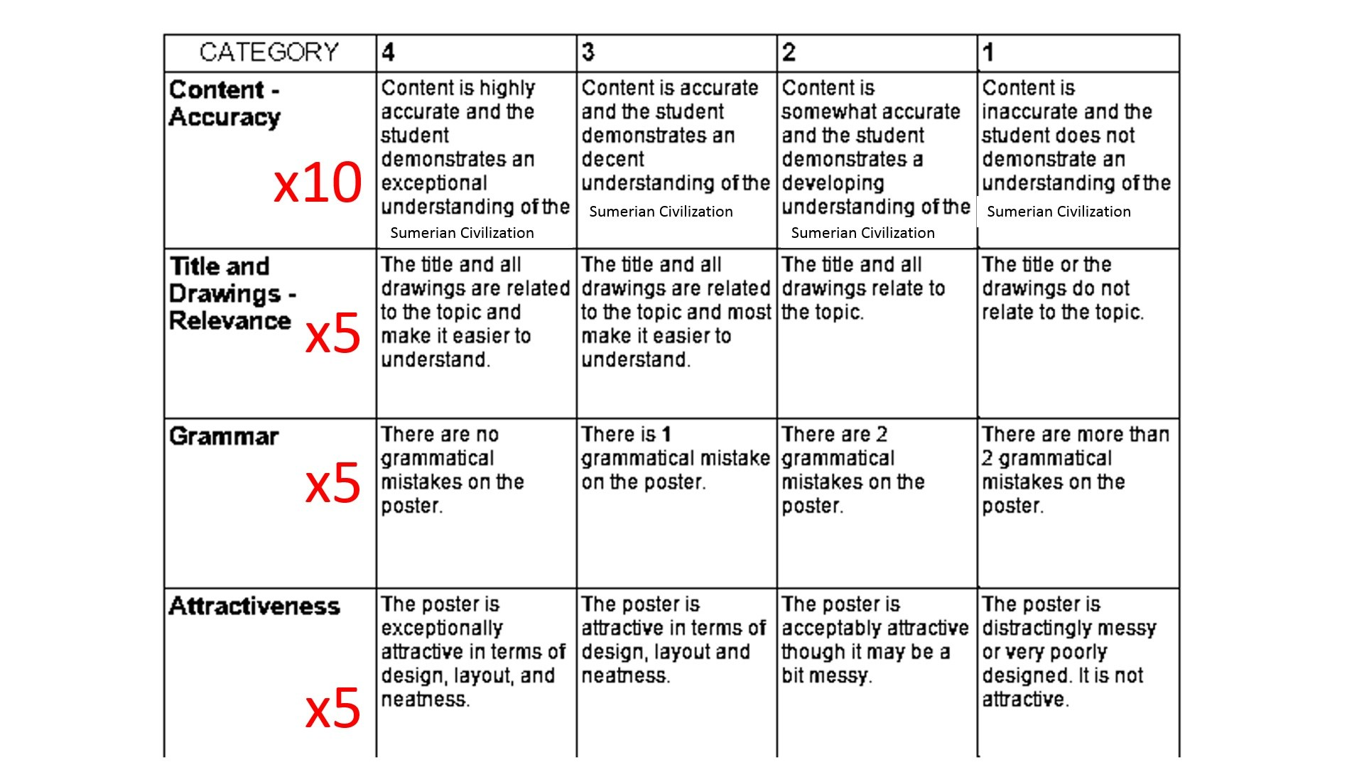Rubric for a poster design - Grading Rubric For Grapes Of Sumer Mini Poster