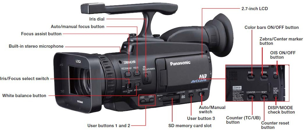 Panasonic AG-HMC40P Button Diagram 1