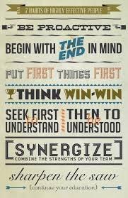 7 Habits Poster