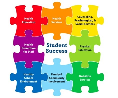 Coordinated School Health Logo