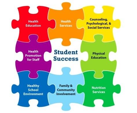 Coordinated School Health Logo