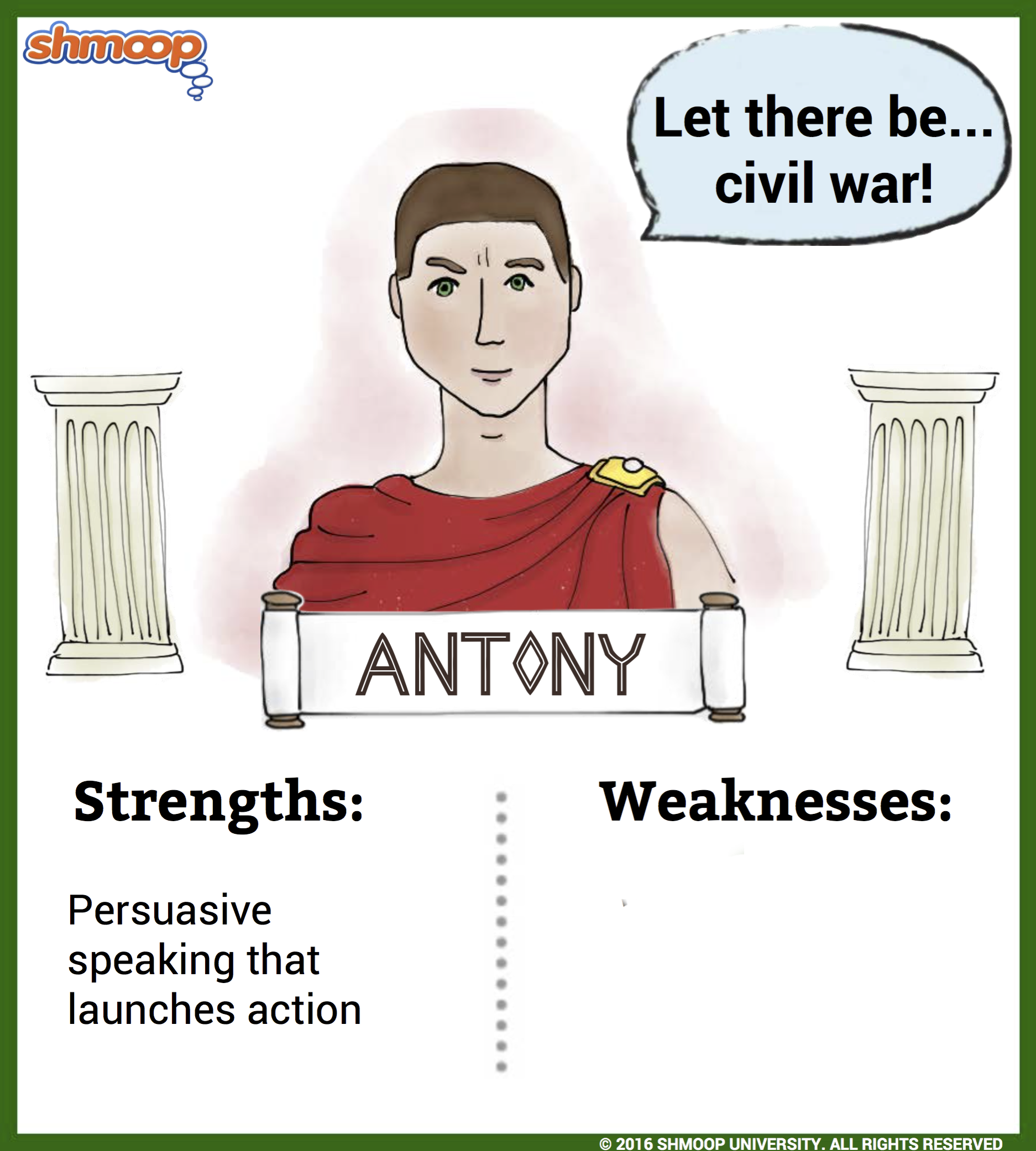 the character of marc antony in the play julius caesar Julius caesar character map julius caesar calpurnia marc antony octavius caesar lepidus decius at the start of the play, he is 44.