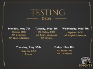 Testing Dates 1-2.png