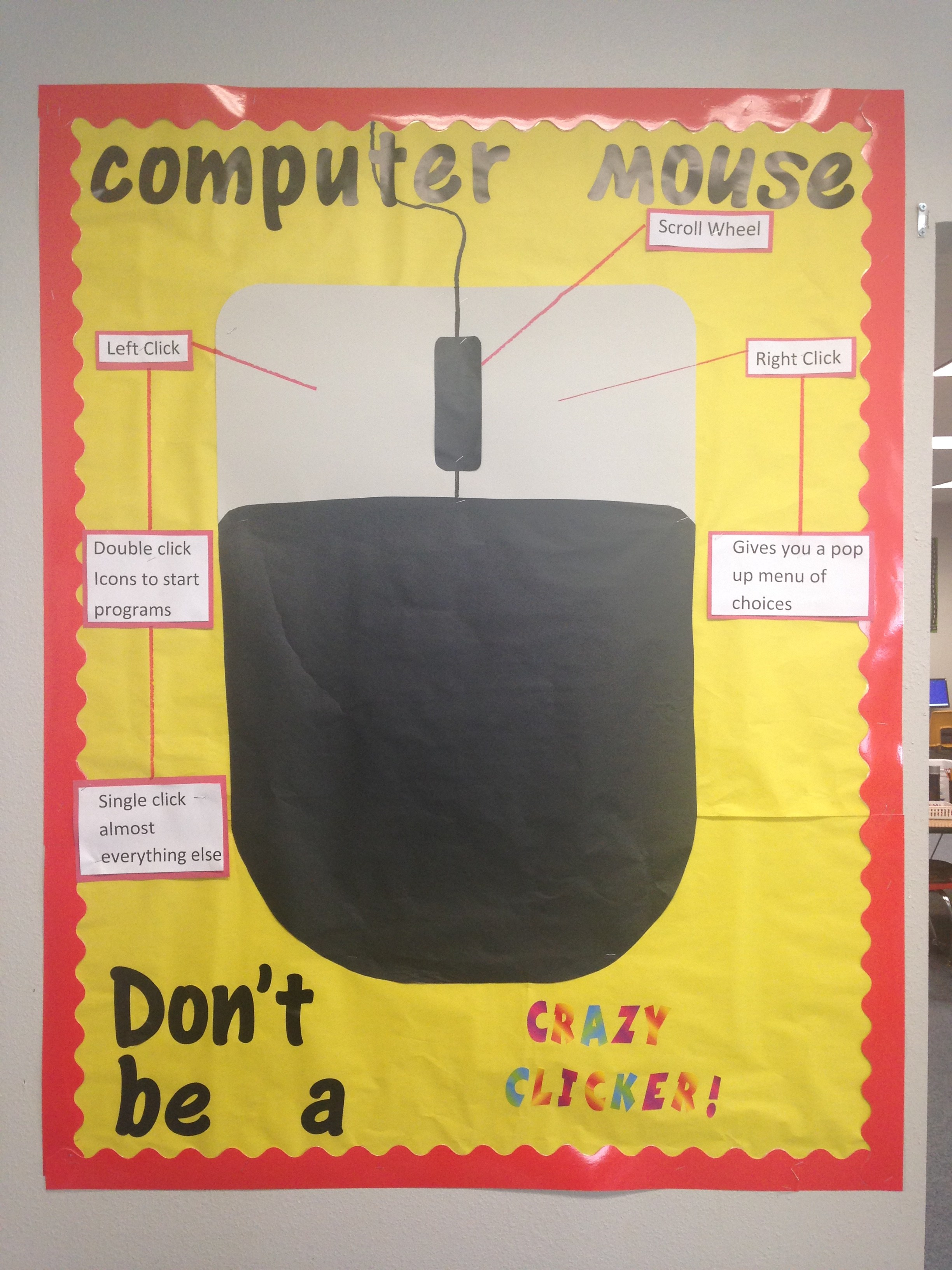 Computer Mouse Anchor Chart