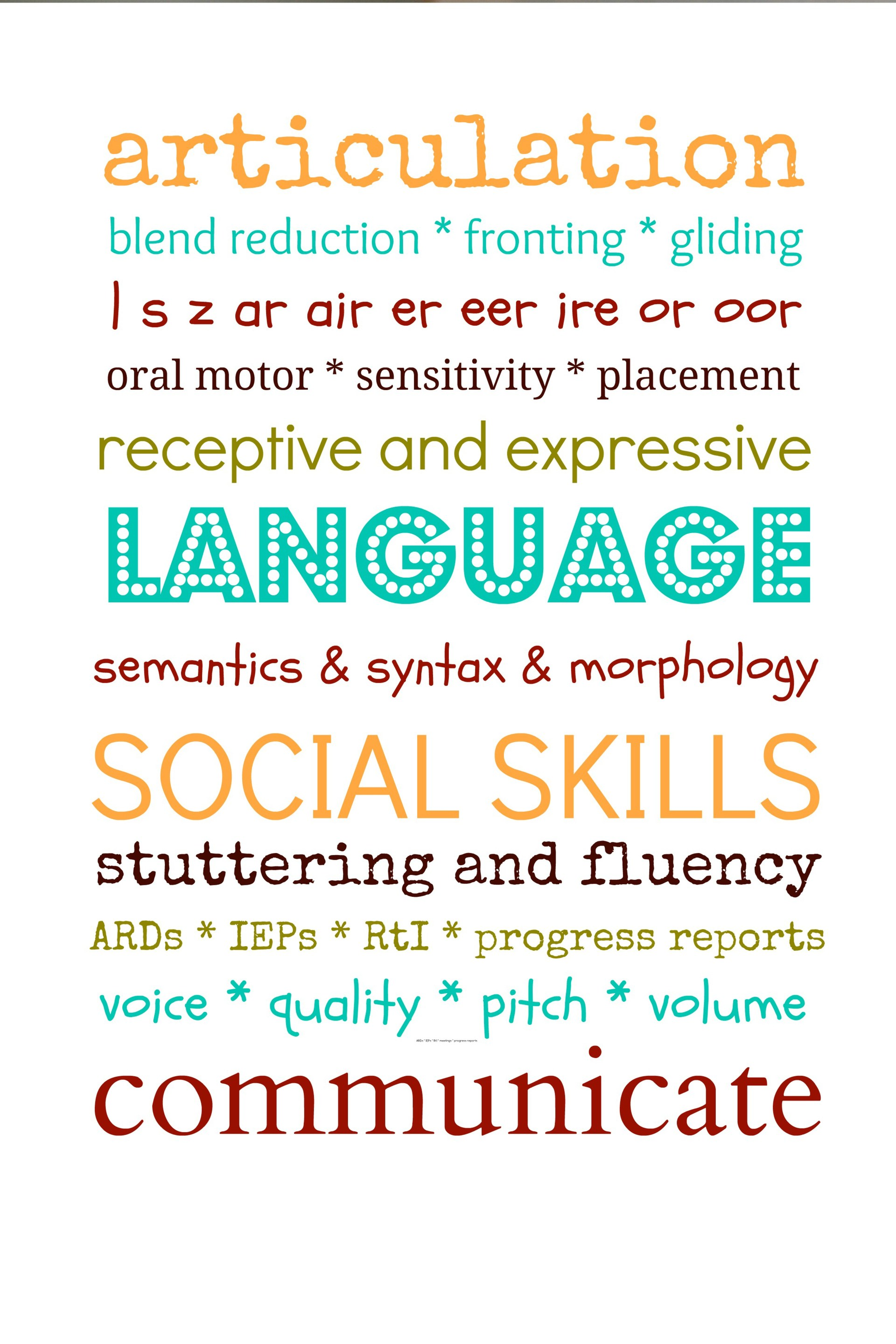 Description of skills a speech-language pathologist might work on