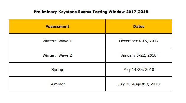 Keystone Assessment Schedule 2017-2018