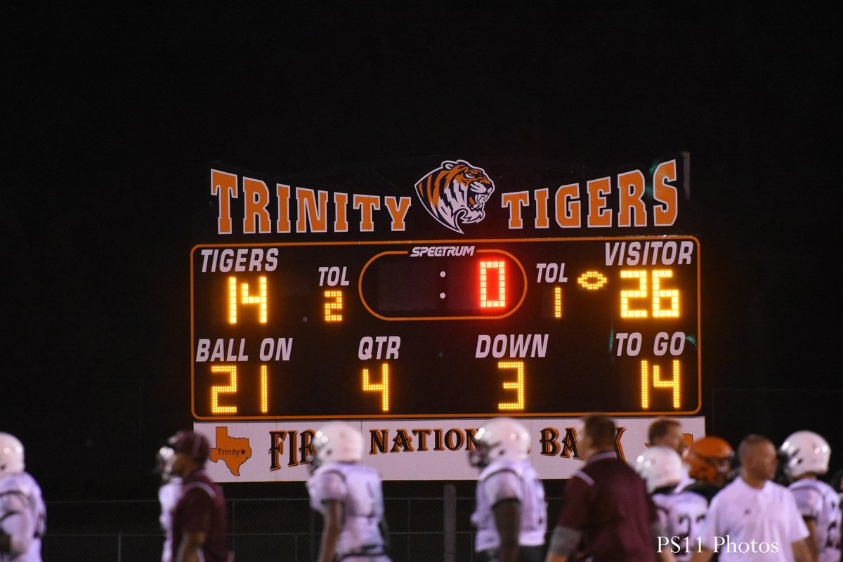 Trinity Score