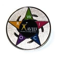 AVID/WICOR graphic