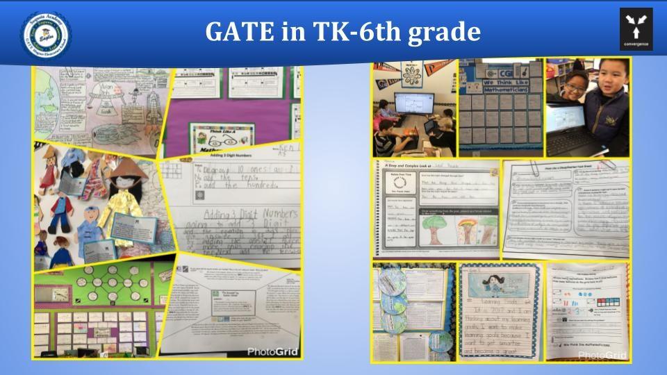 GATE Program
