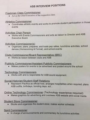 ASB Positions.JPG