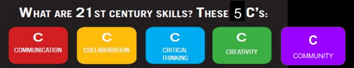 THE 5 C'S for 21st  CENTURY LEARNING!