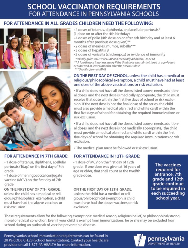 New School Vaccination Requirements for Attendance in PA Schools Thumbnail Image