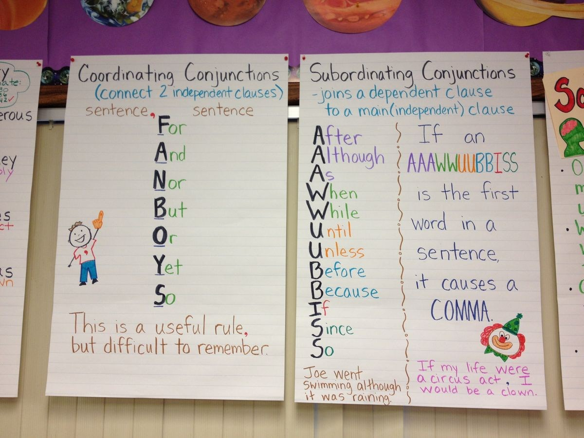 Conjunctions for compound and complex sentences