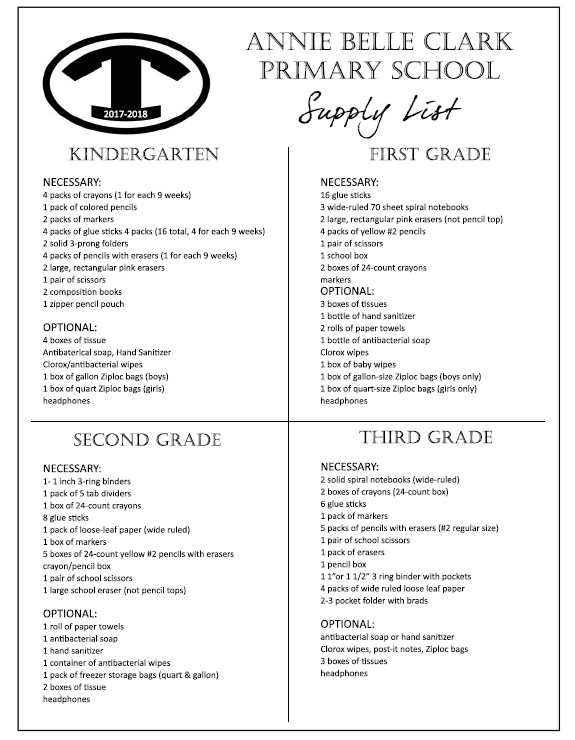 ABC Supply List Featured Photo