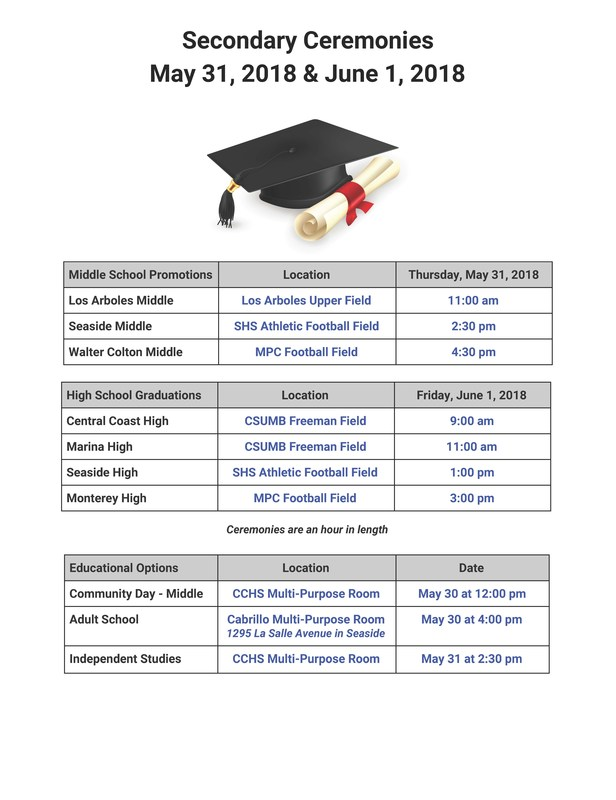 A photo of the graduation dates and times.