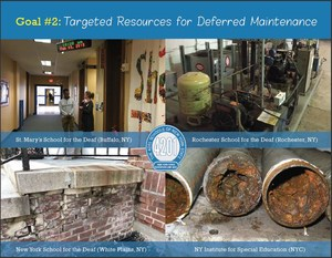 Goal #2– Targeted Resources for Deferred Maintenance