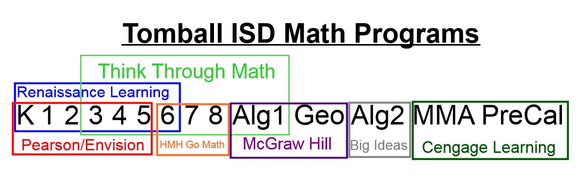 Tomball ISD Mathematics – Mathematics – Tomball Independent