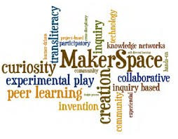 makerspace word collage