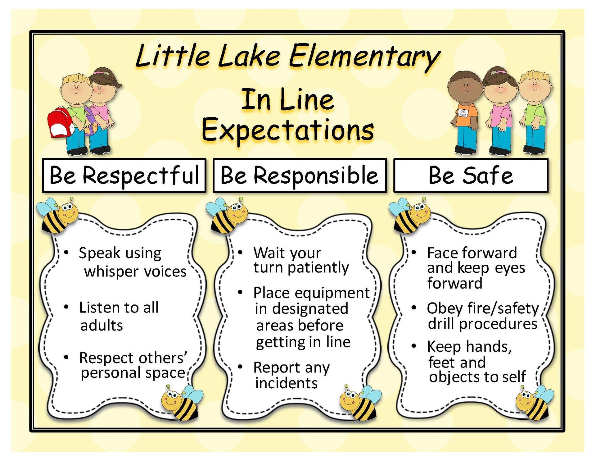 PBIS Behavioral expectations for students as they stand in line.
