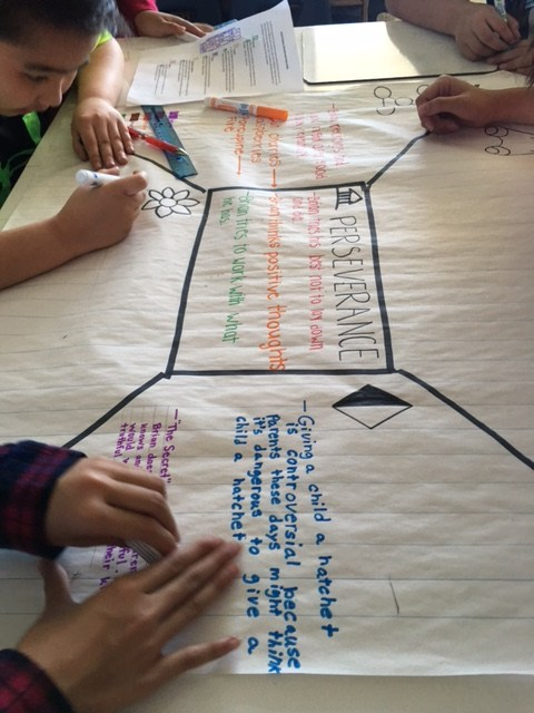 Students use GATE frames to organize their writing and thinking.