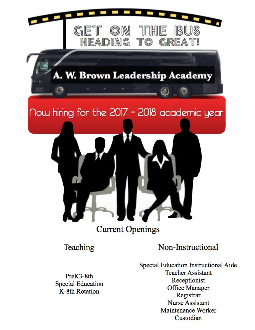 employment application employment application a w brown employment application employment application a w brown fellowship leadership academy