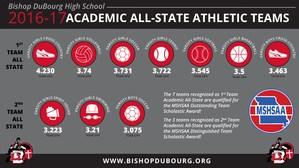 Academic-All-State-Web.jpg
