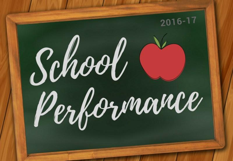 Student Performance Grades Thumbnail Image