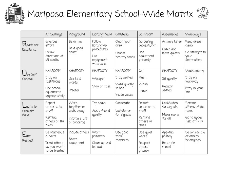 PBIS School Matrix