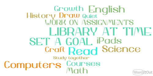 Word cloud about Library Academic Time (AT)