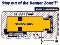 Stay out of the Danger Zone