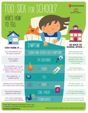 too-sick-for-school-infographic (002).jpg