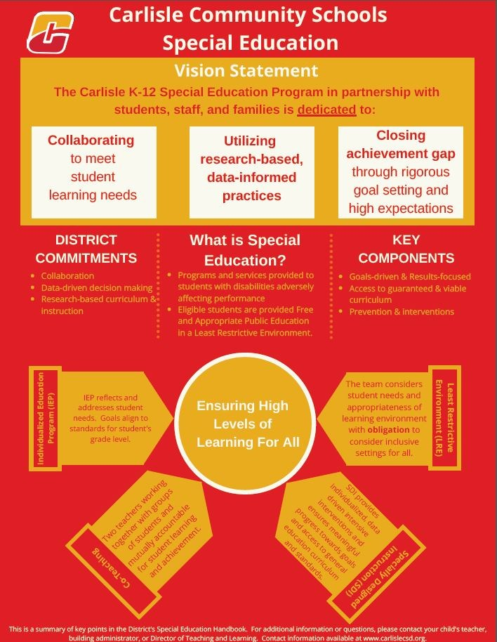 CCSD Special Education Program